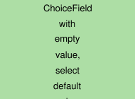 ChoiceField with empty value, select default value django